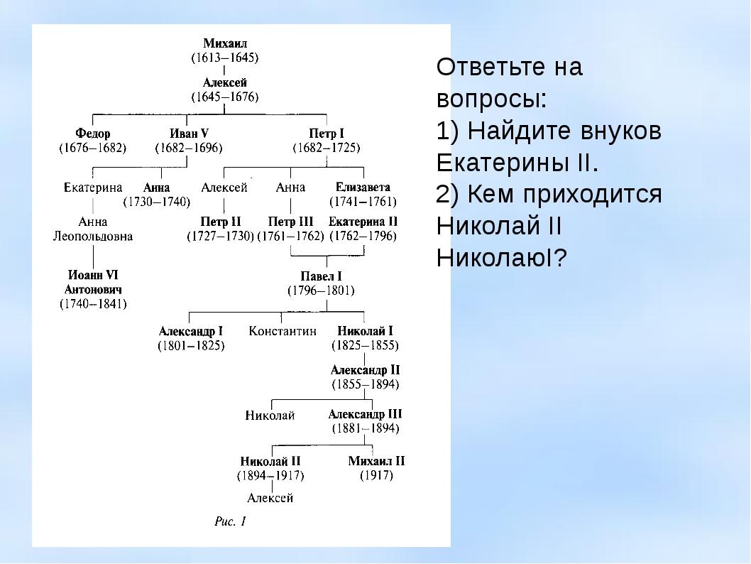 Ответьте на вопросы: 1) Найдите внуков Екатерины II. 2) Кем приходится Никола...