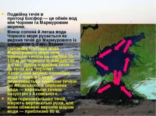 Подвійна течія в протоціБосфор — це обмін вод між Чорним та Мармуровим морям