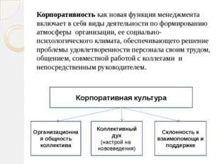 Корпоративность как новая функция менеджмента включает в себя виды деятельнос