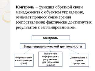 Контроль – функция обратной связи менеджмента с объектом управления, означает