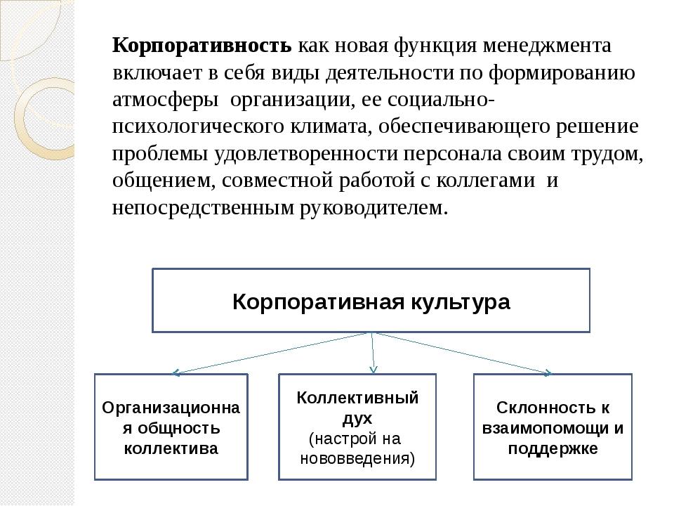 Корпоративность как новая функция менеджмента включает в себя виды деятельнос...