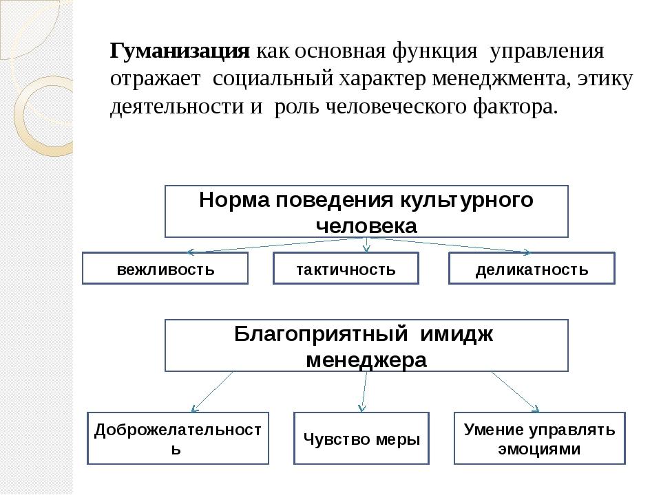Гуманизация как основная функция управления отражает социальный характер мене...
