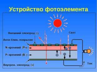 Устройство фотоэлемента