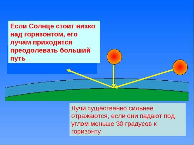 Если Солнце стоит низко над горизонтом, его лучам приходится преодолевать бол...