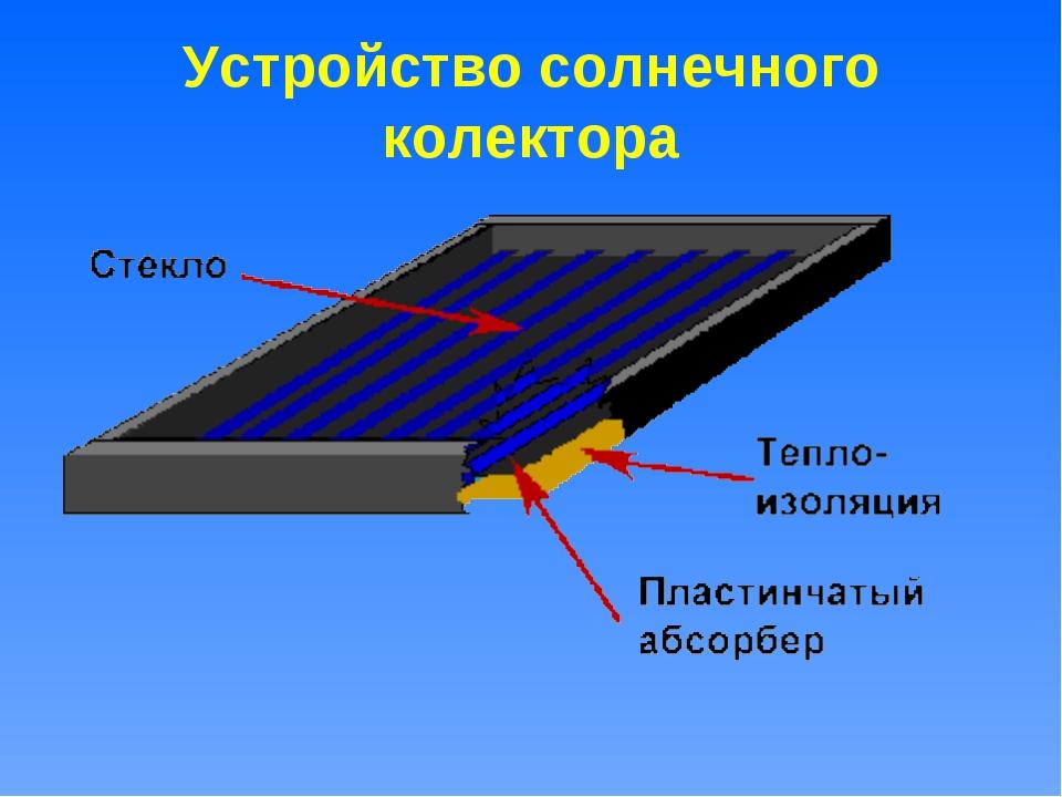 Устройство солнечного колектора