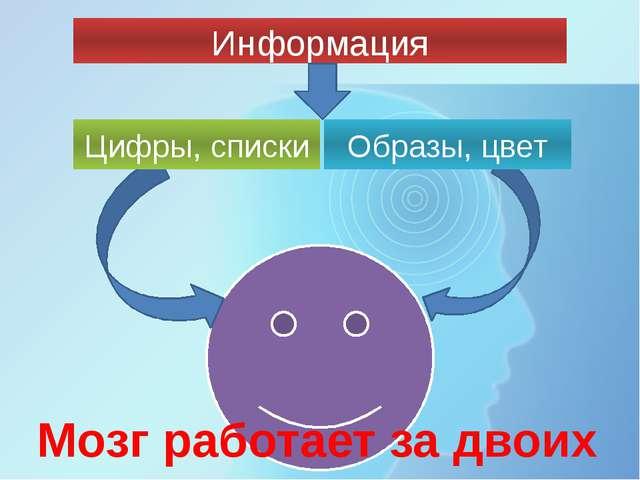 Информация Цифры, списки Образы, цвет Мозг работает за двоих