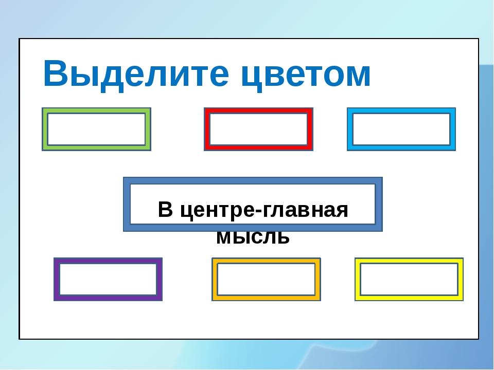 В центре-главная мысль Выделите цветом
