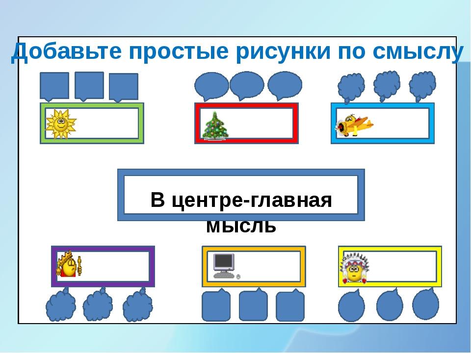 В центре-главная мысль Добавьте простые рисунки по смыслу