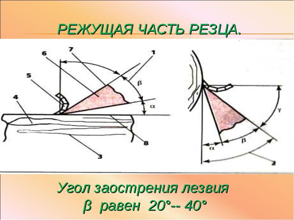РЕЖУЩАЯ ЧАСТЬ РЕЗЦА. Угол заострения лезвия β равен 20°-- 40°