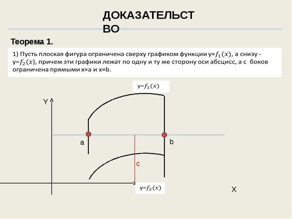 Теорема 1. ДОКАЗАТЕЛЬСТВО с X Y a b