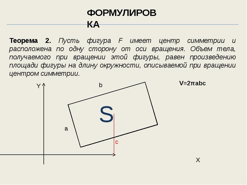 Теорема 2. Пусть фигура F имеет центр симметрии и расположена по одну сторону...