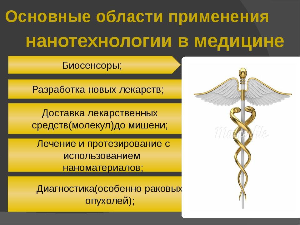 Основные области применения нанотехнологии в медицине Биосенсоры; Разработка...