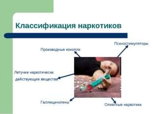 Классификация наркотиков Психостимуляторы Производные конопли Летучие наркоти