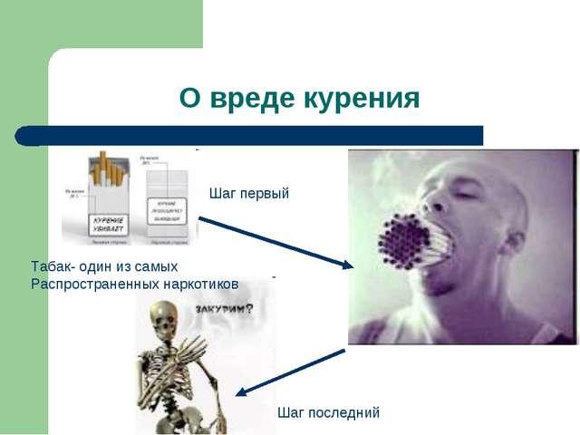 О вреде курения Шаг первый Шаг последний Табак- один из самых Распространенны...