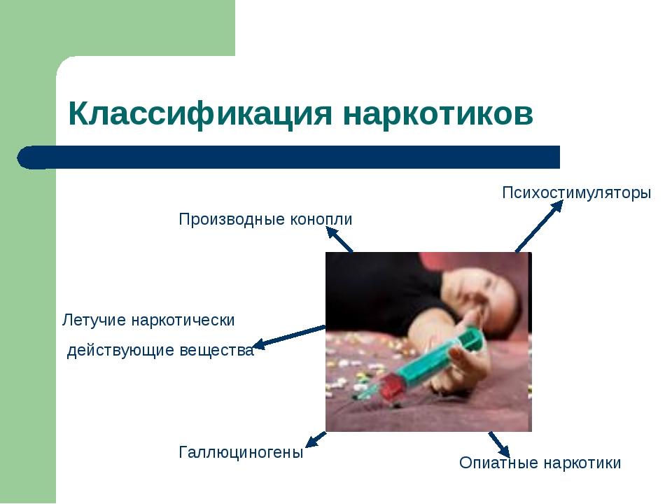 Классификация наркотиков Психостимуляторы Производные конопли Летучие наркоти...