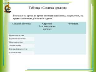 Таблица «Система органов» Возможно на уроке, во время изучения новой темы, за