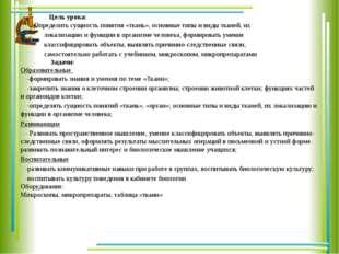 Цель урока: Определить сущность понятия «ткань», основные типы и виды тканей