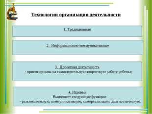 Технологии организации деятельности 1. Традиционная 3. Проектная деятельность