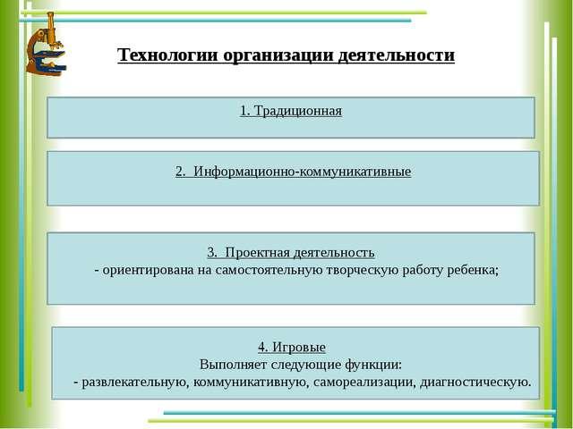 Технологии организации деятельности 1. Традиционная 3. Проектная деятельность...