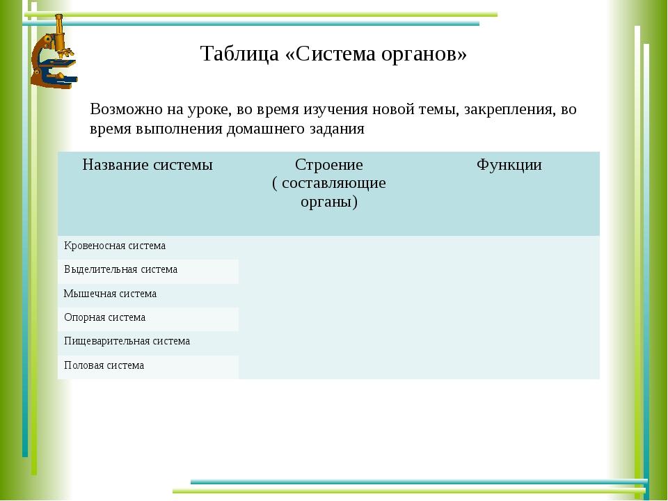 Таблица «Система органов» Возможно на уроке, во время изучения новой темы, за...