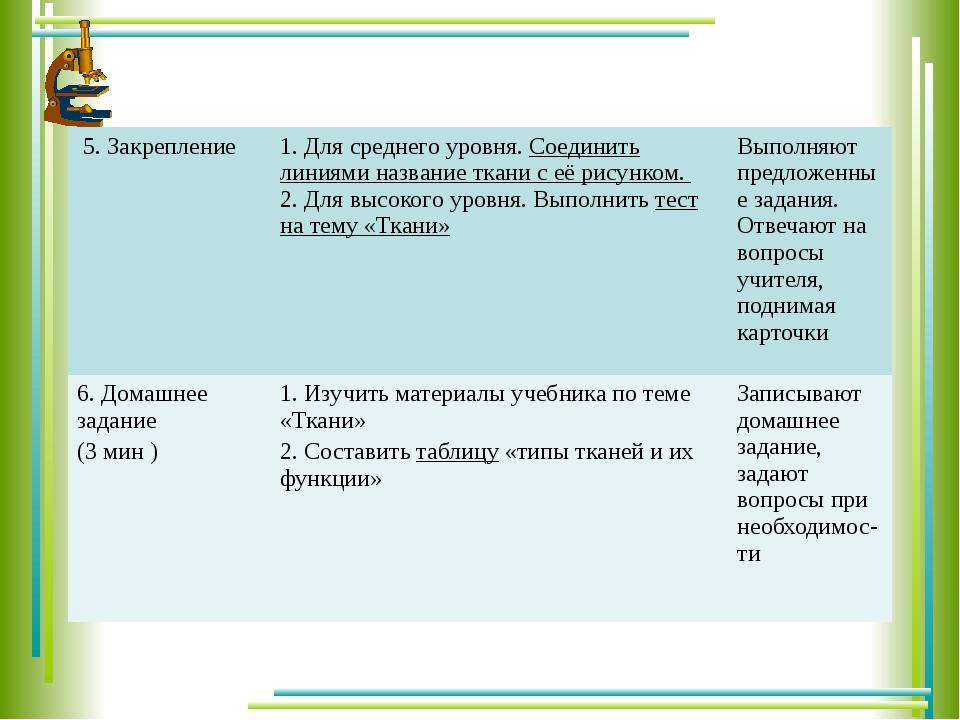 5. Закрепление 1. Для среднего уровня.Соединить линиями название ткани с её р...