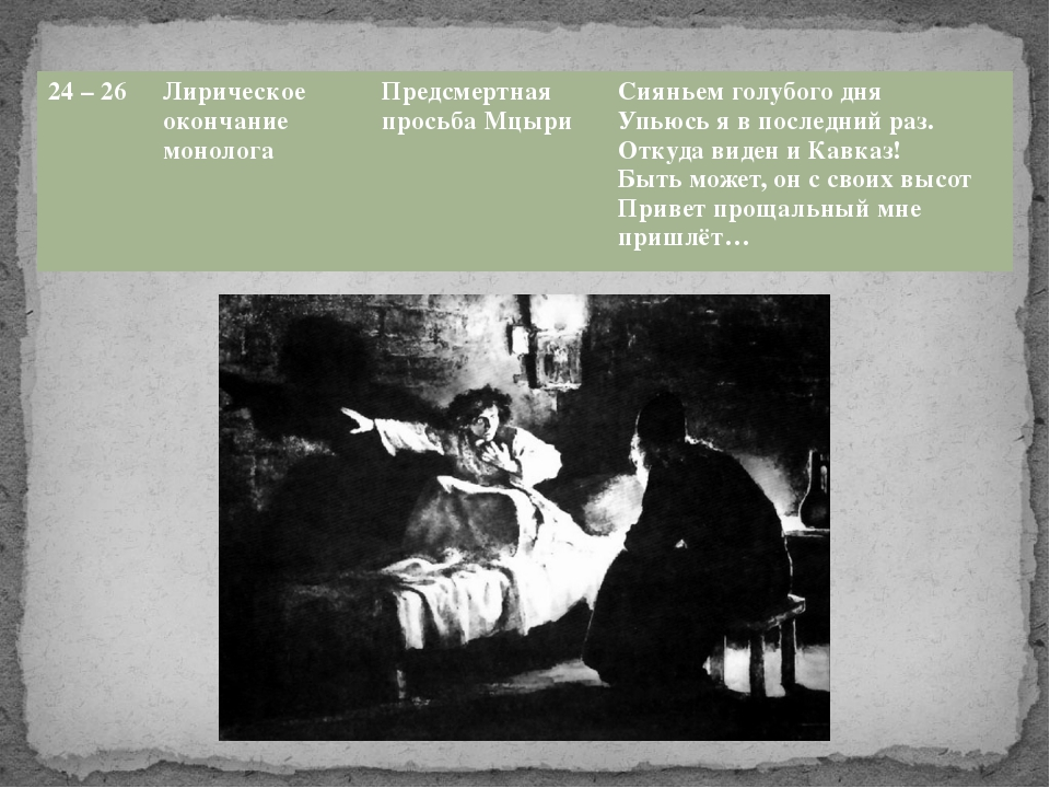 24 – 26 Лирическое окончание монолога Предсмертная просьба Мцыри Сияньем голу...