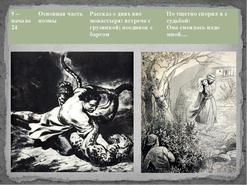 9 – начало24 Основная часть поэмы Рассказ о днях вне монастыря: встреча с гру...