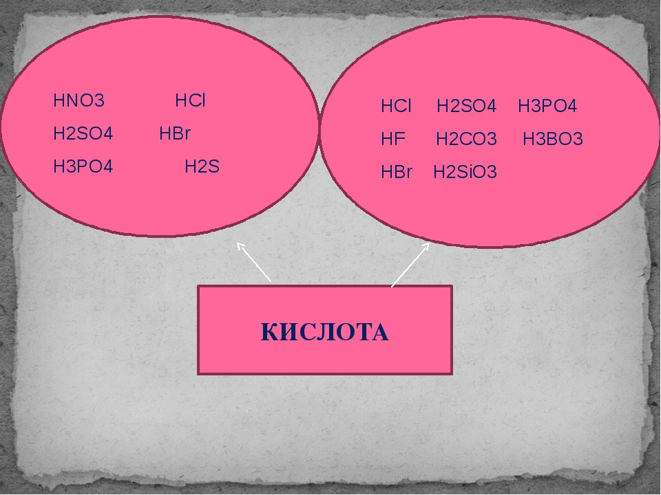 HCl H2SO4 H3PO4 HF H2CO3 H3BO3 HBr H2SiO3 HNO3 HCl H2SO4 HBr H3PO4 H2S КИСЛОТА