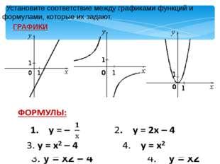Установите соответствие между графиками функций и формулами, которые их зада