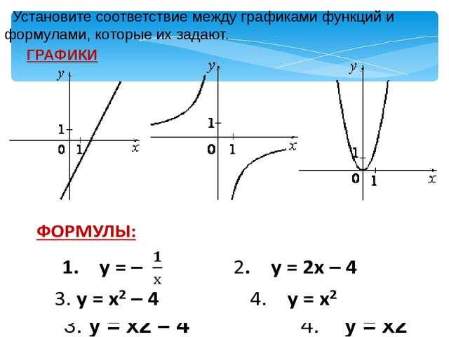 Установите соответствие между графиками функций и формулами, которые их зада...