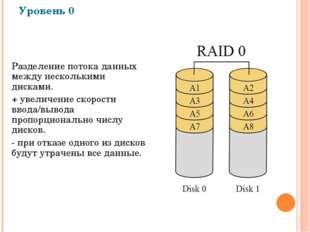 Уровень 0 Разделение потока данных между несколькими дисками. + увеличение ск