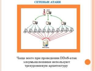 СЕТЕВЫЕ АТАКИ Чаще всего при проведении DDoS-атак злоумышленники используют