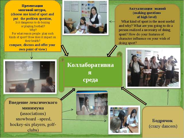 Коллаборативная среда Презентация мозговой штурм, (choose one kind of sport a...