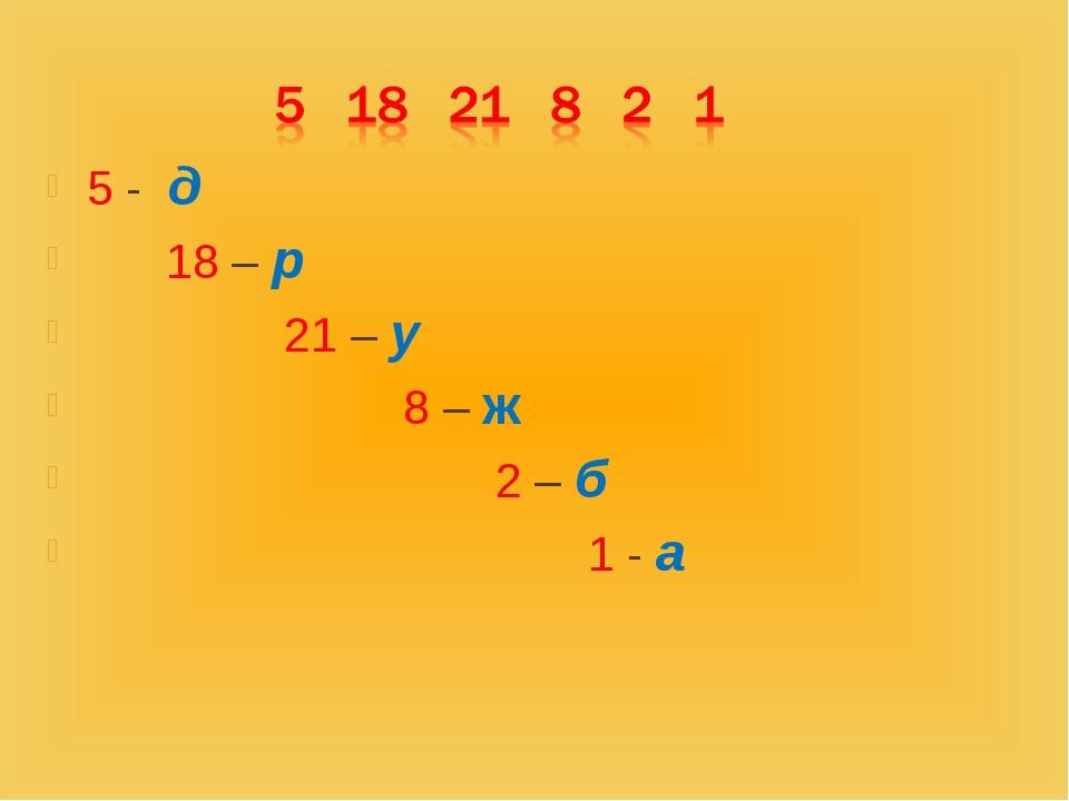 5 - д 18 – р 21 – у 8 – ж 2 – б 1 - а