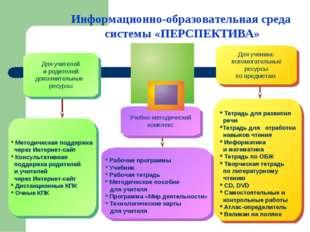 Информационно-образовательная среда системы «ПЕРСПЕКТИВА» Учебно-методически