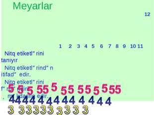 Meyarlar 1234567891011 12 Nitq etiketlərini tanıyır