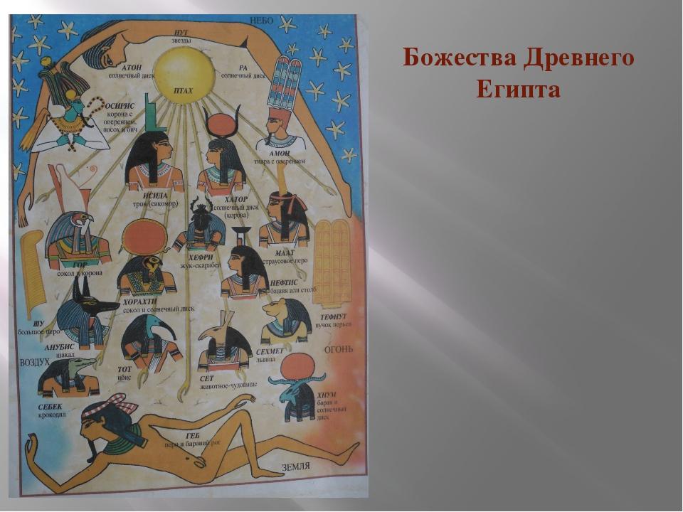 Божества Древнего Египта