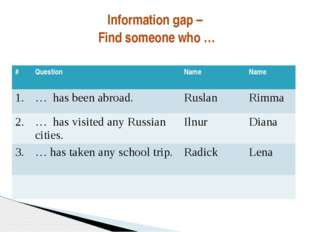 Information gap – Find someone who … # Question Name Name 1. … has been abroa