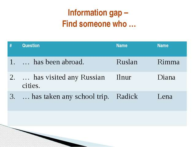 Information gap – Find someone who … # Question Name Name 1. … has been abroa...