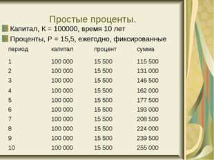 Простые проценты. Капитал, К = 100000, время 10 лет Проценты, Р = 15,5, ежего