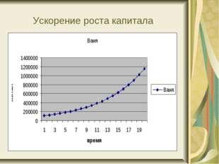 Ускорение роста капитала