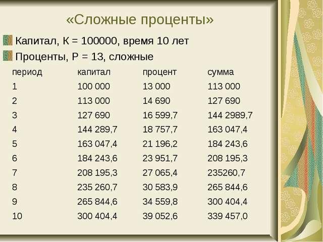«Сложные проценты» Капитал, К = 100000, время 10 лет Проценты, Р = 13, сложные