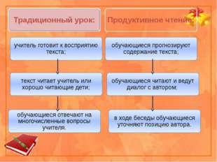 Традиционный урок: Продуктивное чтение: учитель готовит к восприятию текста;