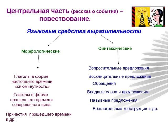 Центральная часть (рассказ о событии) – повествование. Языковые средства выра...