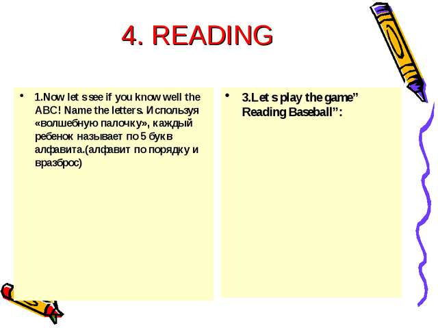 4. READING 1.Now let s see if you know well the ABC! Name the letters. Исполь...