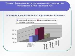 Уровень сформированности толерантных качеств подростков обучающихся в МОУ «Ги