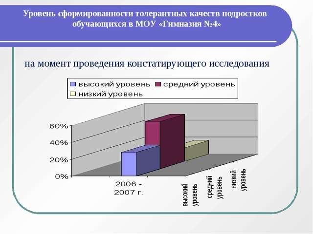 Уровень сформированности толерантных качеств подростков обучающихся в МОУ «Ги...