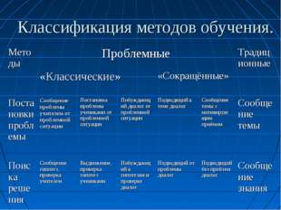 Классификация методов обучения. МетодыПроблемныеТрадиционные «Классические
