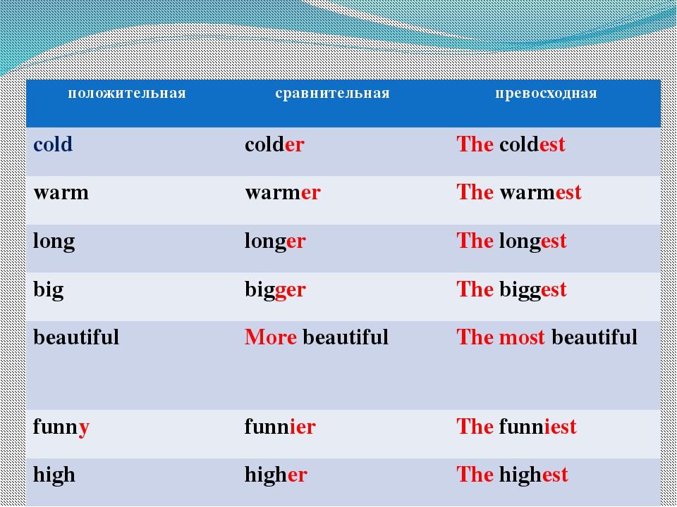положительная сравнительная превосходная cold colder Thecoldest warm warmer T...