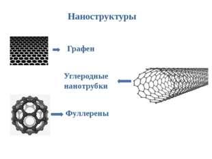 Наноструктуры Графен Углеродные нанотрубки Фуллерены